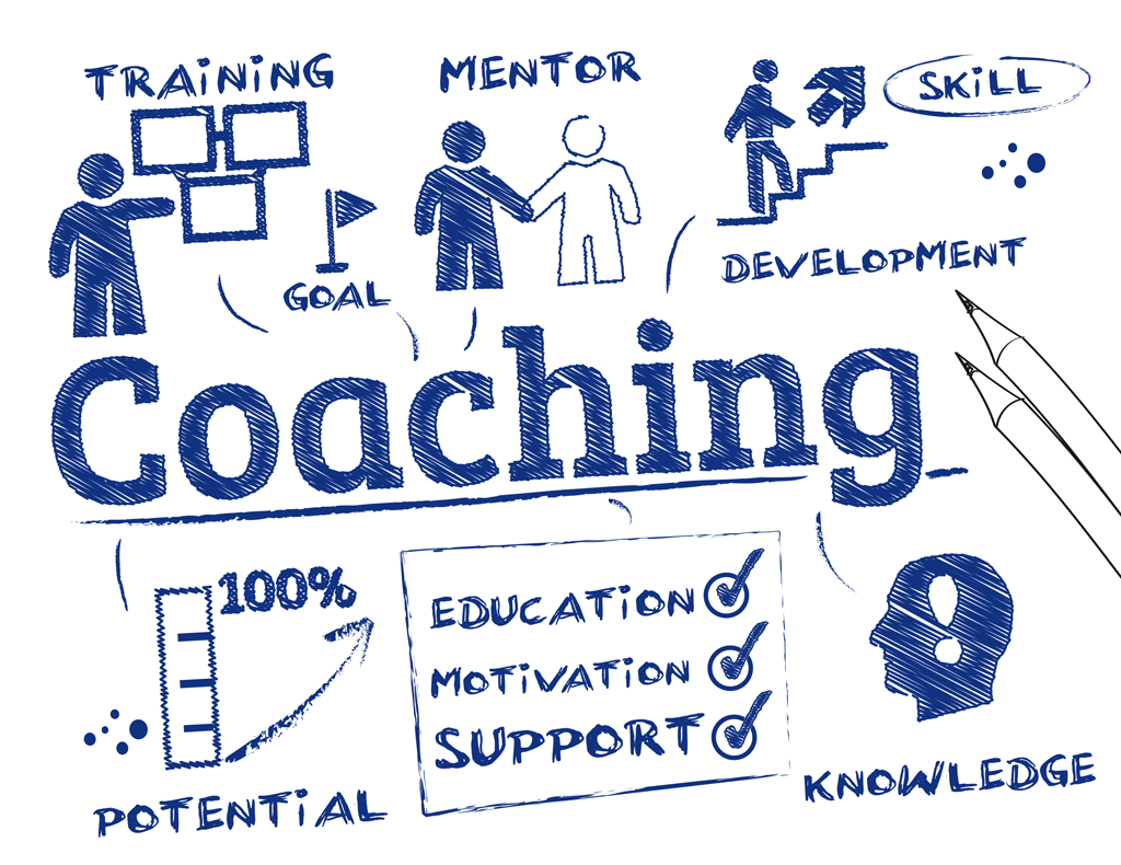 Coaching training mentor skill development potencial knowledge goal